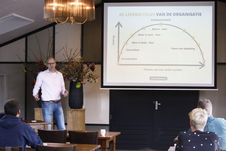 Bedrijfscoach Pieter Peelen behandelt de verschillende fases van bedrijven.
