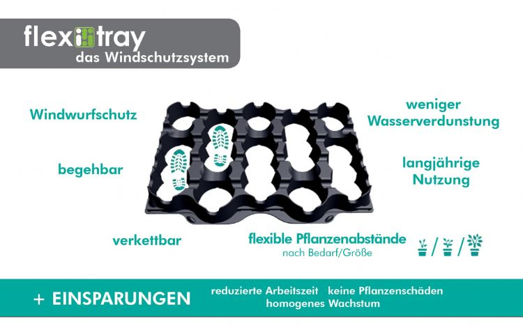 Flexitray